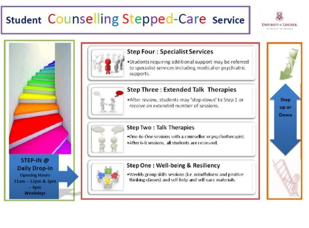Student Counselling 1